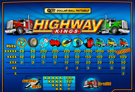 Speed Off with Highway Kings with No Download